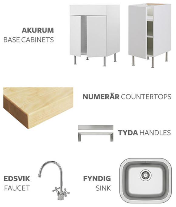 DIY IKEA Mini Kitchen Materials List
