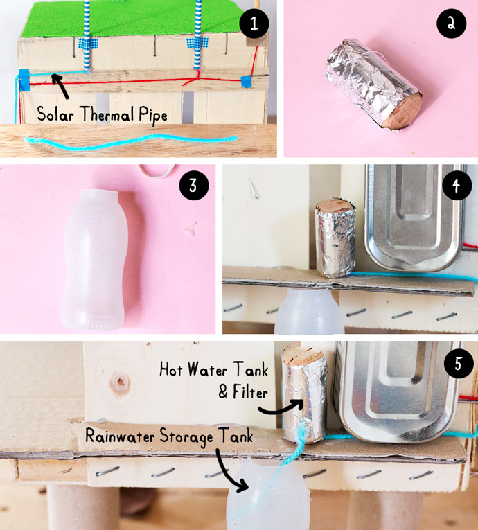 How to Make an Off-the-Grid Dollhouse: Part 3