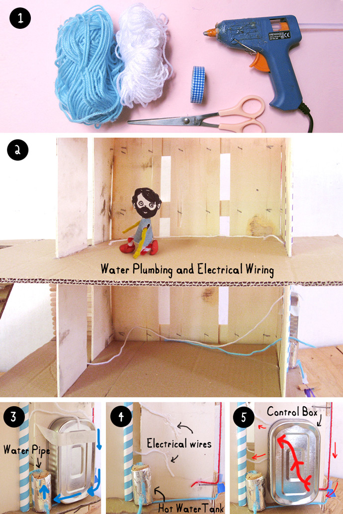 How to Make an Off-the-Grid Dollhouse: Part 4